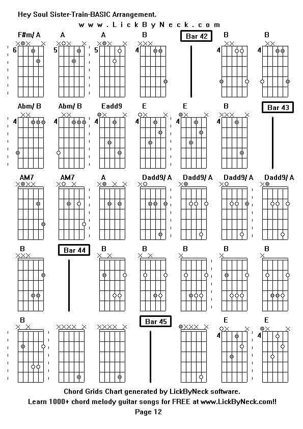 Hey Soul Sister Guitar Chords Image Collections Chord Guitar