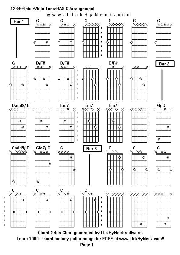 1234 Chords Choice Image Chord Guitar Finger Position