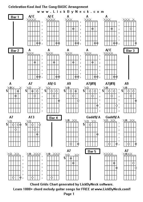 12 Best Guitar Chord Software for Windows Mac Android