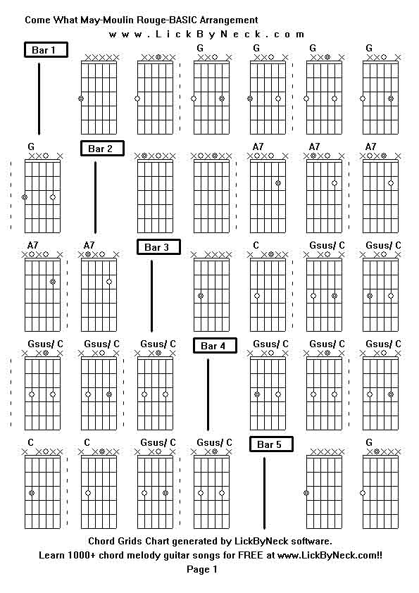 Fine Come What May Guitar Chords Ornament - Beginner Guitar Piano ...