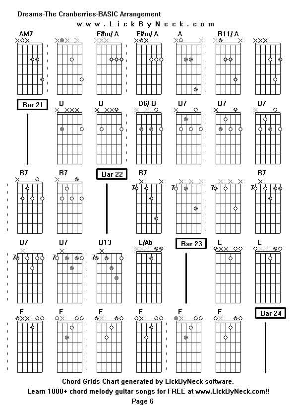 Cranberries Guitar Chords Gallery Guitar Chords Finger Placement