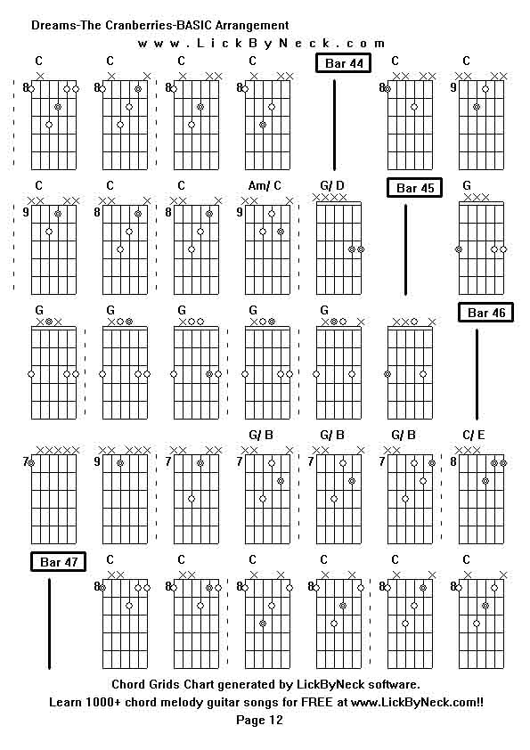 Dreams The Cranberries Guitar Chords Image Information