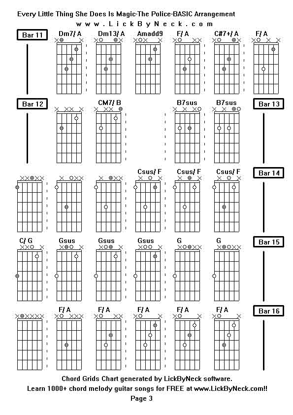 Chord Grids Chart of chord melody fingerstyle guitar song Every Little  Thing She Does Is. She Guitar Chord