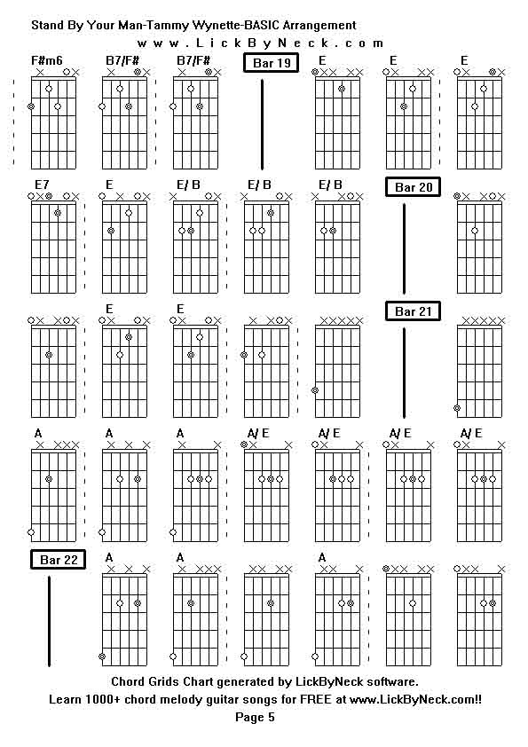 Stand By Your Man Guitar Chords