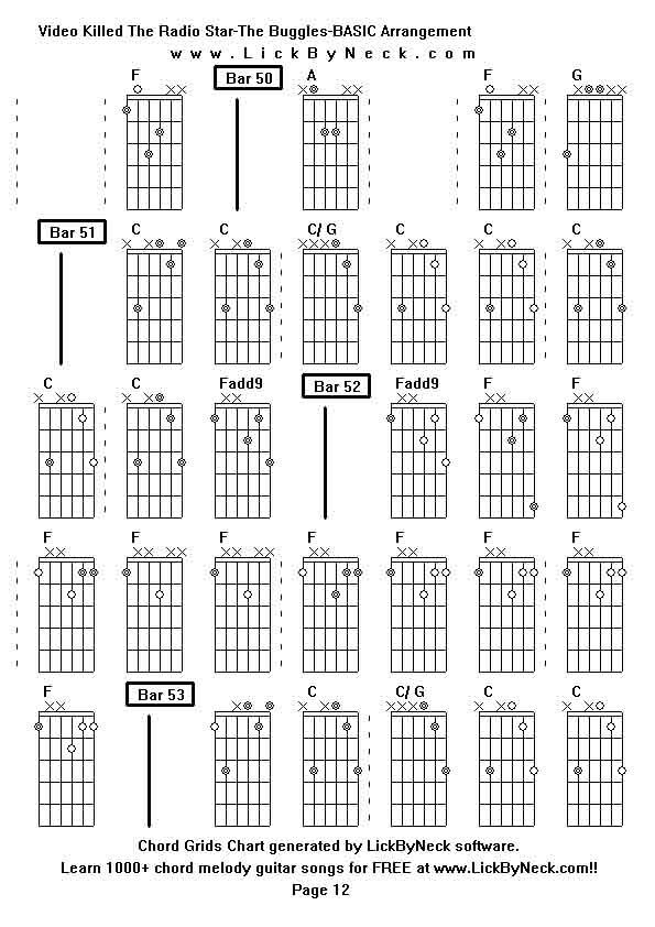 Funky Video Killed The Radio Star Guitar Chords Pattern Basic