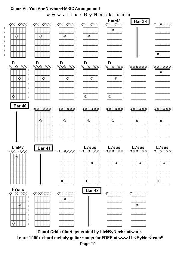 Come As You Are Nirvana Chords Choice Image Chord Guitar Finger
