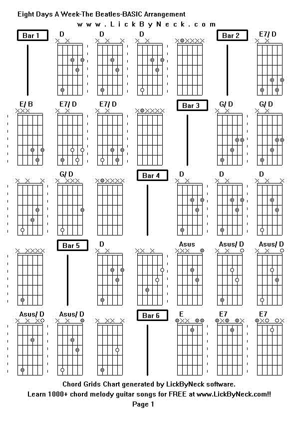 Eight Days A Week Chords Gallery Chord Guitar Finger Position