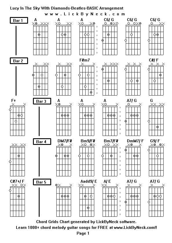 Lucy Guitar Chords Guitar Song-lucy in The