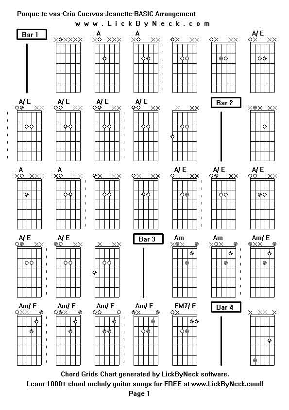 Nsync Guitar Chords Image collections - basic guitar chords finger ...