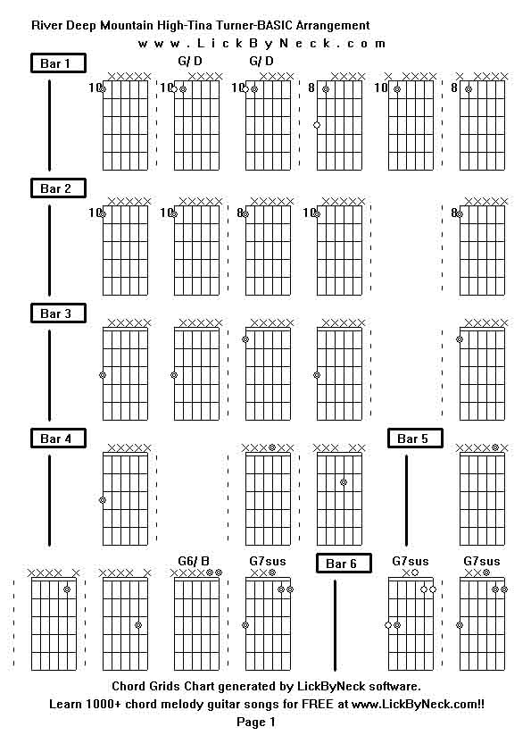 Dorable Guitar High Chords Component - Beginner Guitar Piano Chords ...