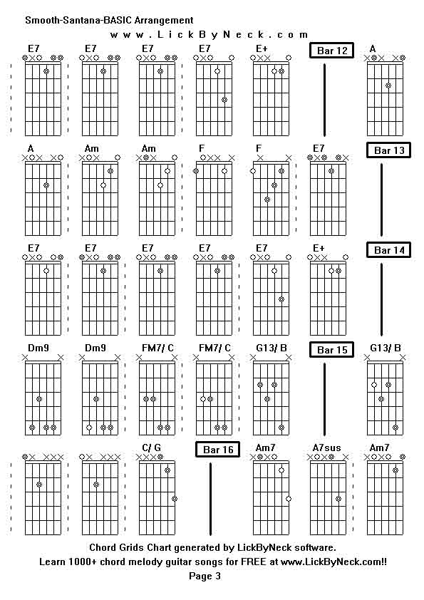 Beautiful Smooth Guitar Chords Pictures Beginner Guitar Piano