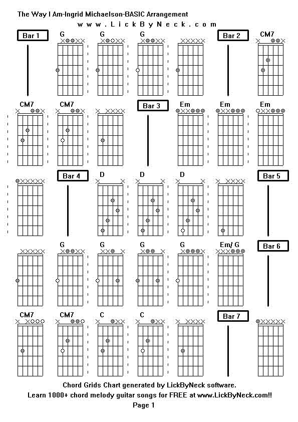 The Way I Am Chords Image Collections Chord Guitar Finger Position