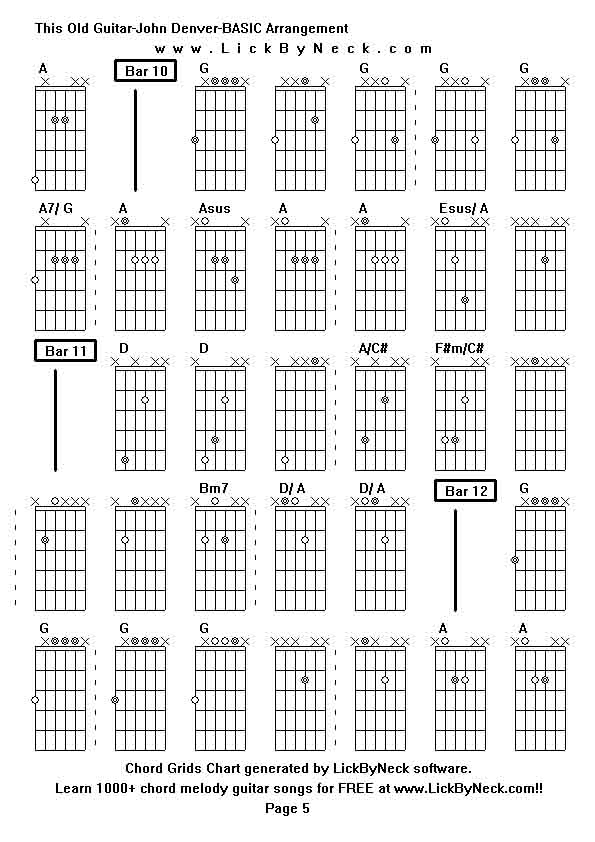 This Old Guitar Chords Images Guitar Chords Finger Placement