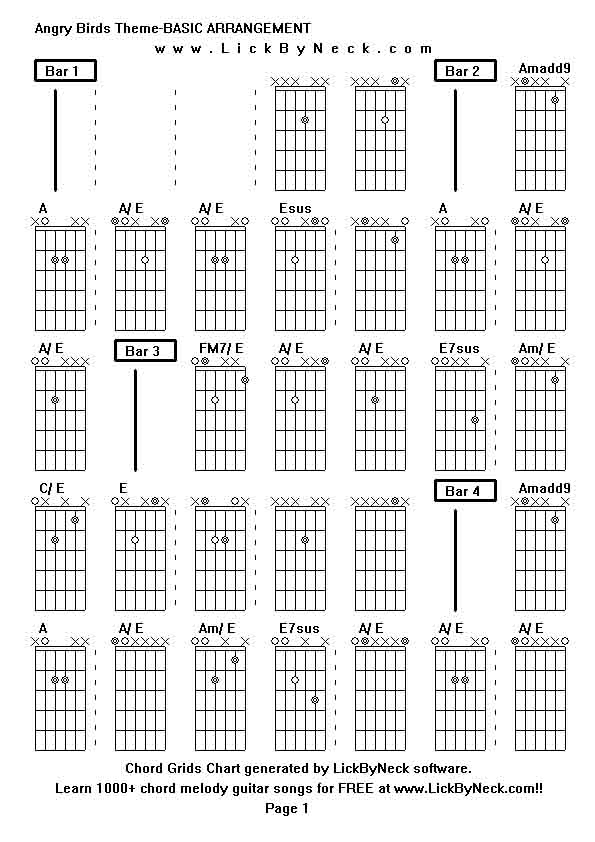 Lick By Neck - Learn Solo Chord Melody Fingerstyle Guitar ...