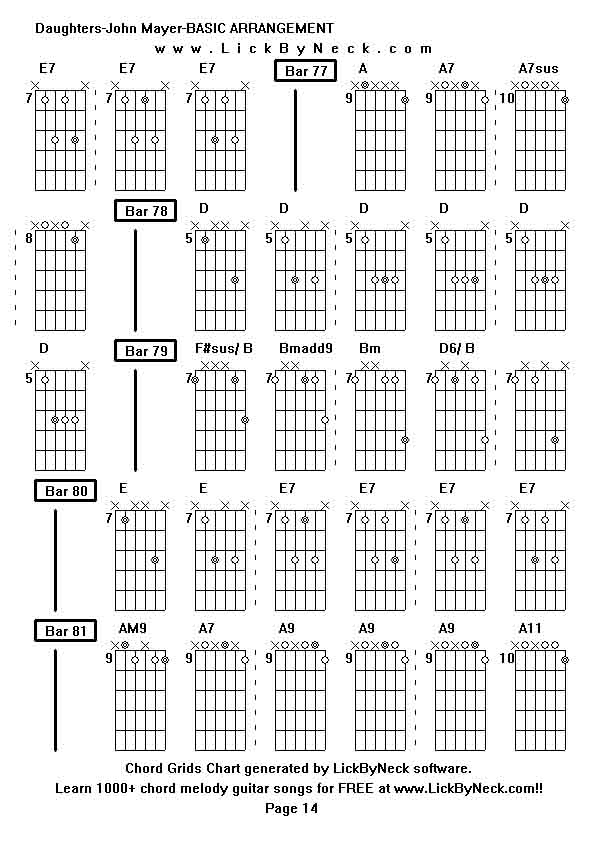 A11 Chord Images Chord Guitar Finger Position