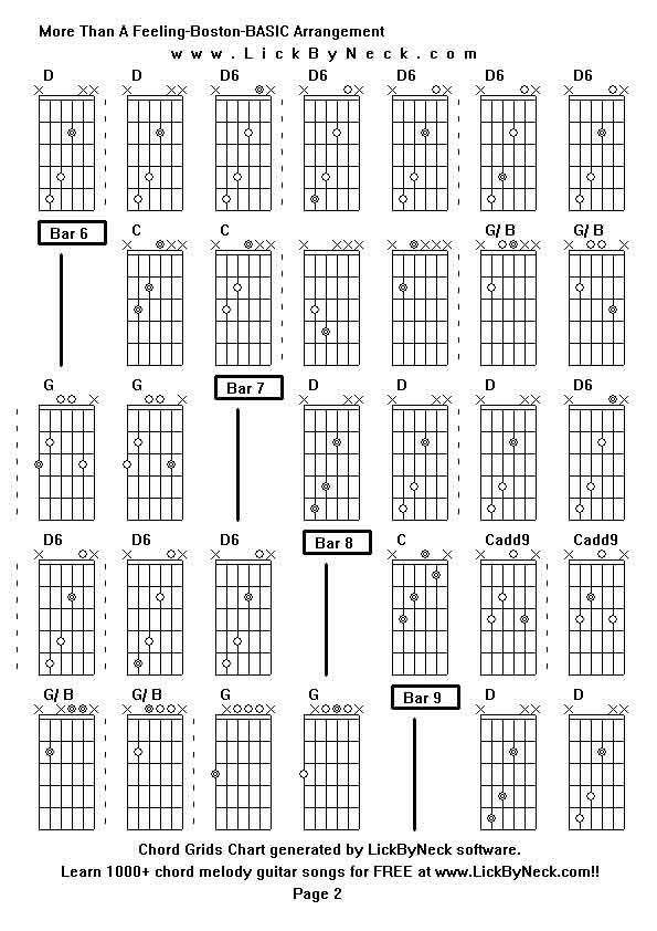 Guitar Chords More Than A Feeling Images Guitar Chords Finger