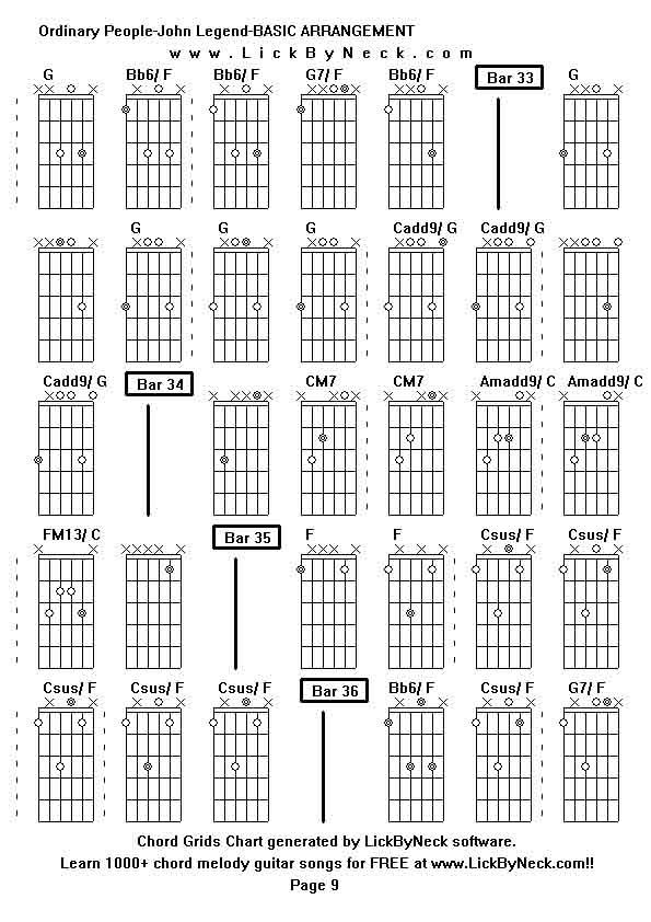 John Legend Ordinary People Guitar Chords