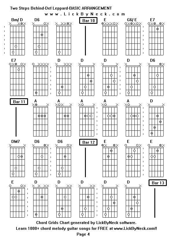Two Steps Behind Chords Gallery Chord Guitar Finger Position