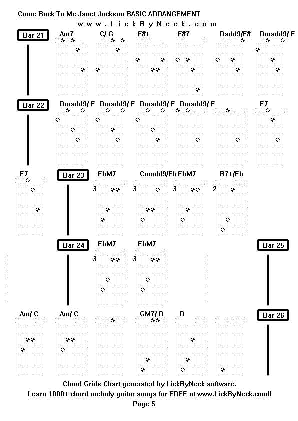 Outstanding Come Back To Me Guitar Chords Photos - Beginner Guitar ...