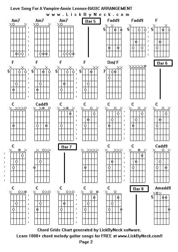 Fantastic Love Songs Guitar Chords Image Collection Basic Guitar