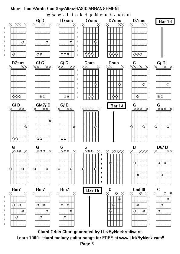 Magnificent Guitar Chords For More Than Words Mold Basic Guitar