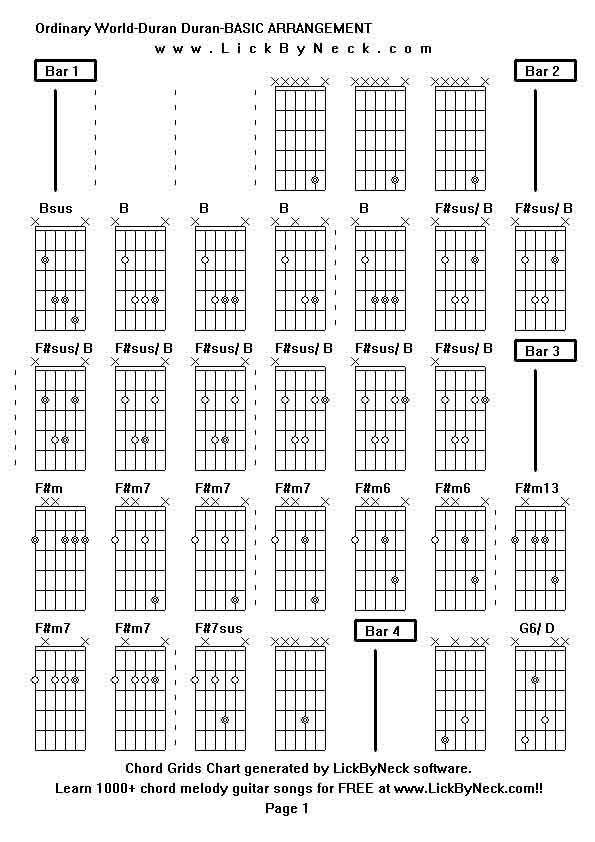 Guitar Sus Chords Choice Image - basic guitar chords finger placement