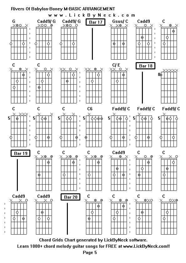 Attractive Babylon Guitar Chords Adornment Beginner Guitar Piano