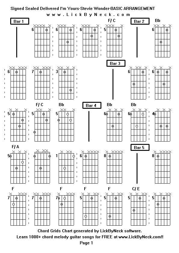 Im Yours Chords Guitar Choice Image Basic Guitar Chords Finger