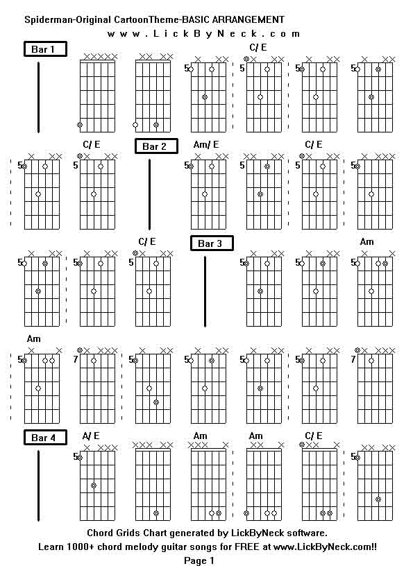 3 Basic Guitar Chords Image collections - basic guitar chords finger ...