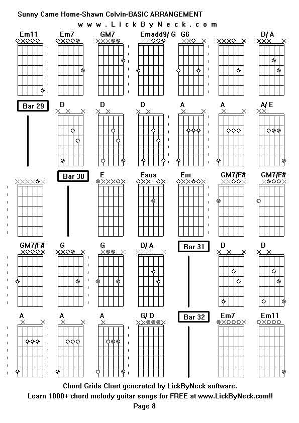 Sunny Guitar Chords Choice Image Guitar Chords Finger Placement