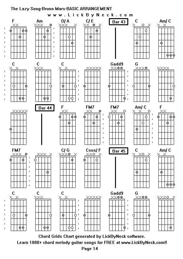 Famous Lazy Song Guitar Chords For Beginners Mold Basic Guitar