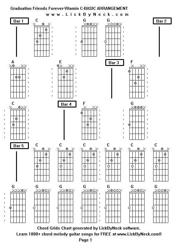 Basic chords on