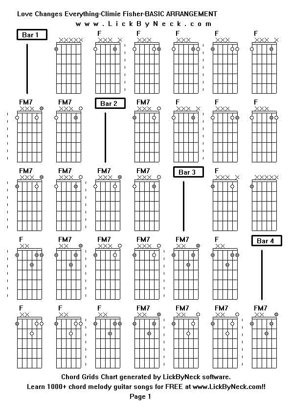 Changes Guitar Chords Gallery - guitar chord chart with finger position