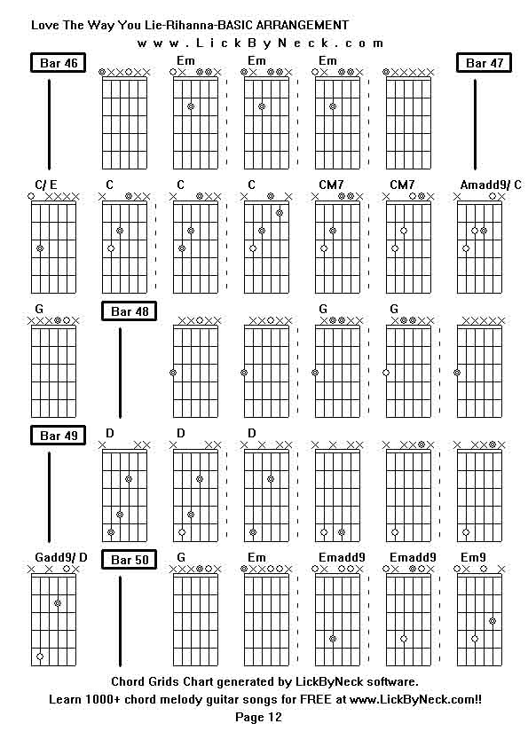 Guitar Chords Rihanna Choice Image Guitar Chords Finger Placement