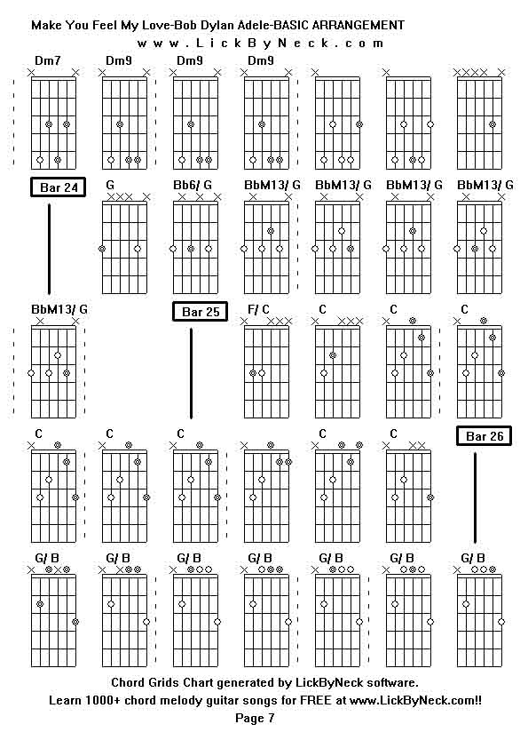 Make You Feel My Love Guitar Chords Image Collections Chord Chart