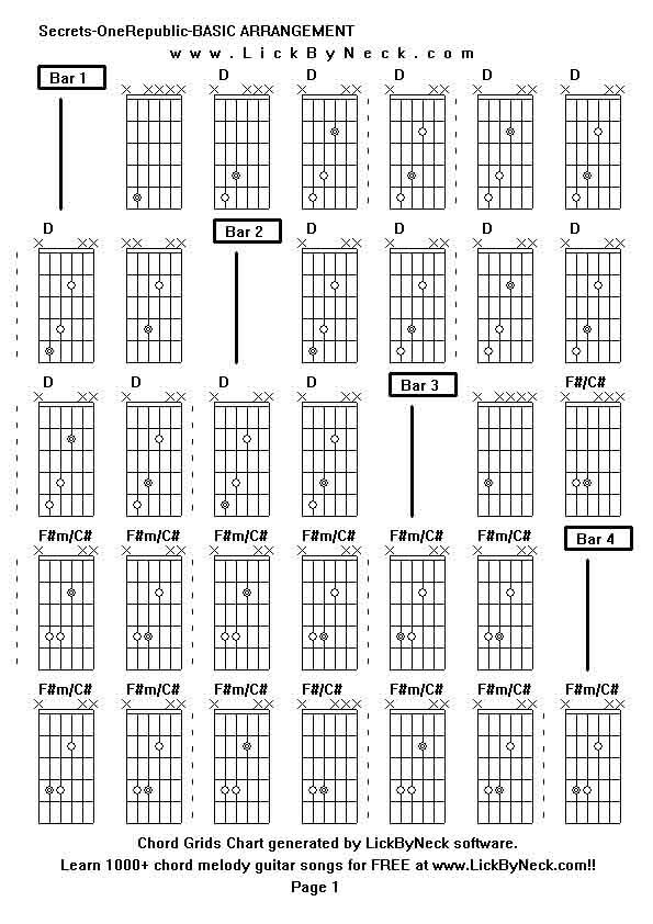 Secrets One Republic Guitar Chords Choice Image - basic guitar ...
