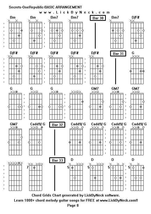 Secrets One Republic Guitar